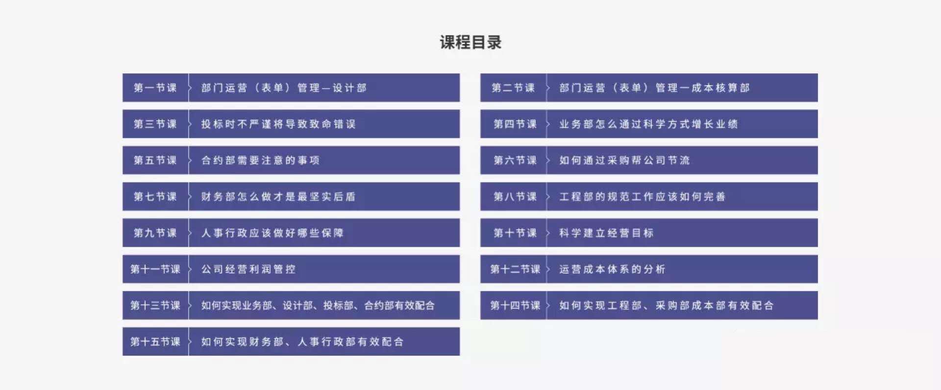 【D167】装饰公司运营管理技巧教程丨合约丨财务丨行政丨利润管控丨各部门的配合等